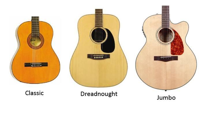 akoestische gitaar types modellen